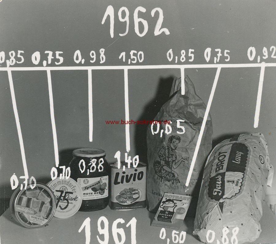 Foto Inflation / Geldentwertung anhand einiger Lebensmittel (1962)