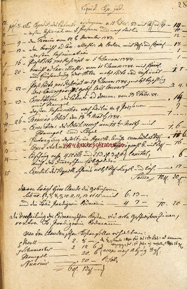 Dokument Haus-Kauf-Acta von 1783 aus Charlottenburg: Kauf-Contract / Solutions-Protokoll (1783)